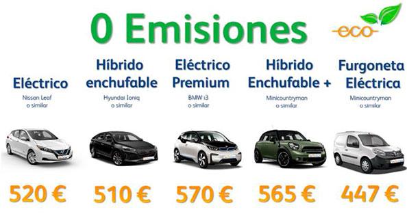Renting flexible 0 emisiones